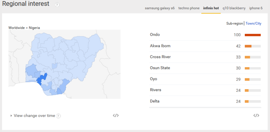 infinix hot -region