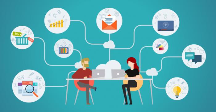 Marketing Platforms Every Business Owner Should Embrace