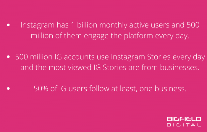 How To Use Instagram Stories for Marketing Purposes.