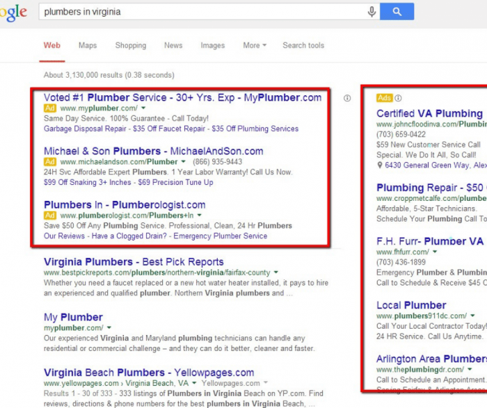 Ad Format in Google Ads